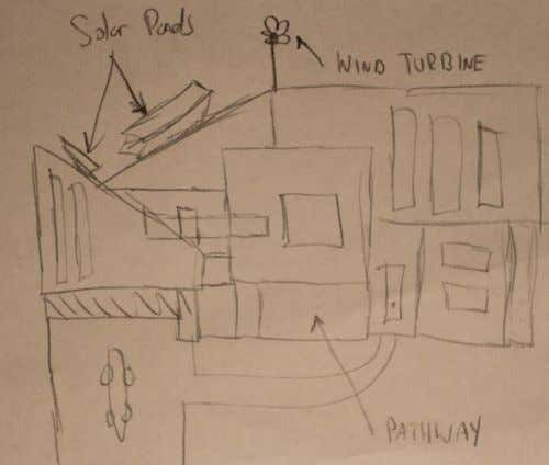towards both design and contributions to the environment. Preliminary Sketches: Initial hand drawn house designs that