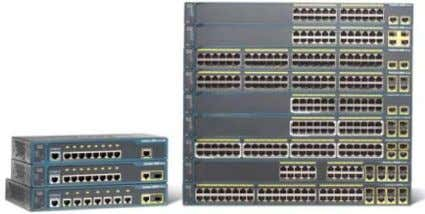 Switches Figure 2. Cisco Catalyst 2960 Series Switches Switch Configurations Table 1 shows the configuration
