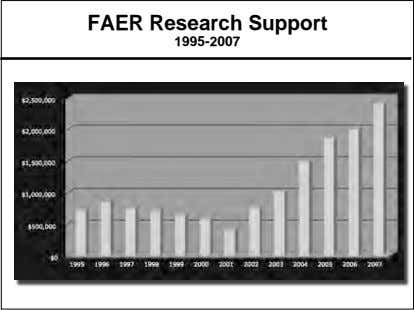 FAER Research Support 1995-2007