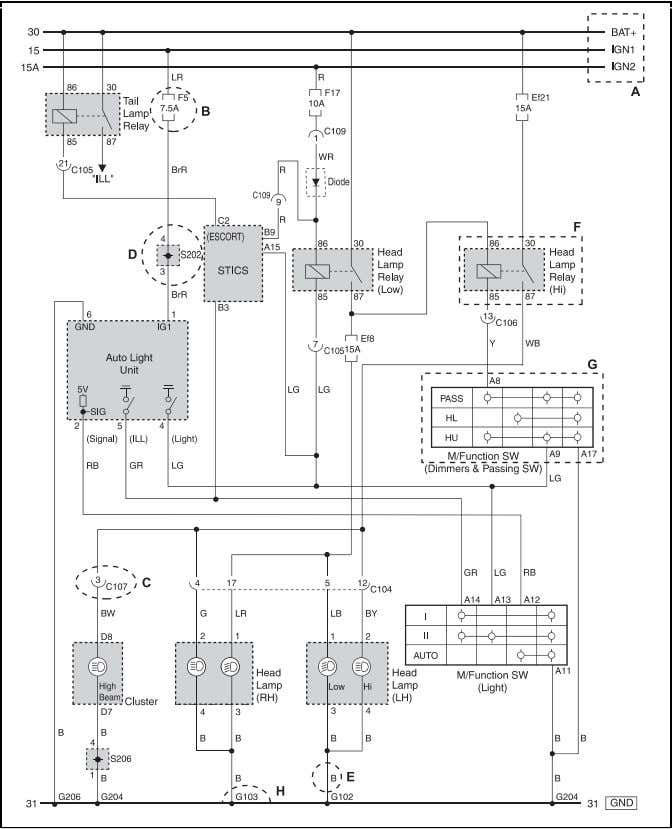WIRING DIAGRAM 1) HOW TO READ ELECTRICAL WIRING DIAGRAM 2) CONTENTS OF ELECTRICAL WIRING DIAGRAM (CIRCUIT)