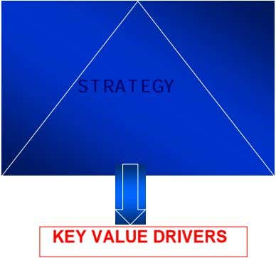 STRATEGY KEY VALUE DRIVERS