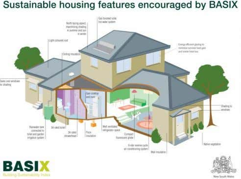 type) before the user can print the BASIX Certificate . BASIX is flexible and easy to