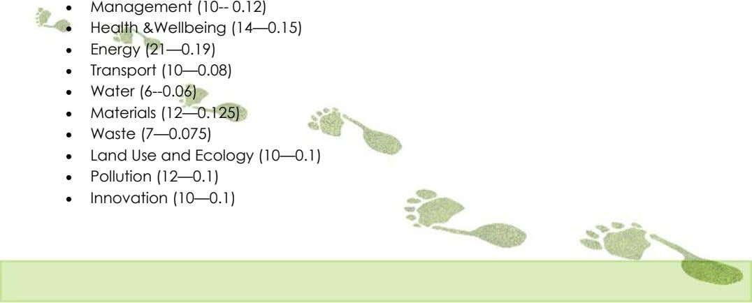  Management (10-- 0.12)  Health &Wellbeing (14—0.15)  Energy (21—0.19)  Transport (10—0.08)