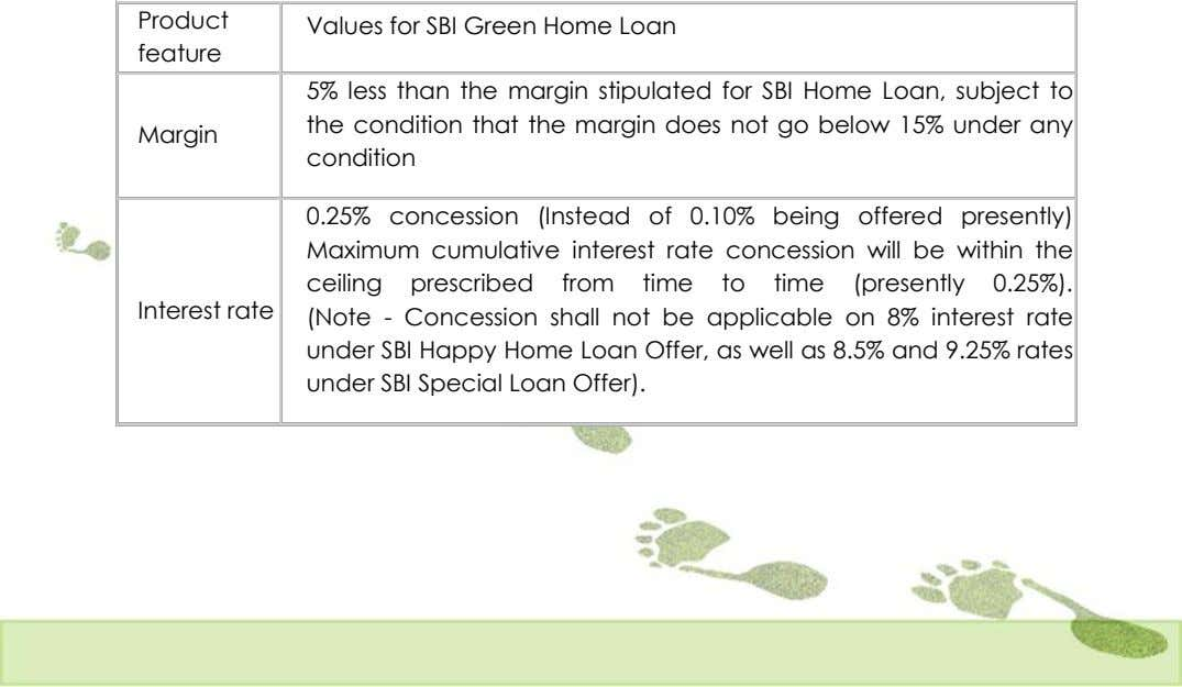 Product Values for SBI Green Home Loan feature Margin 5% less than the margin stipulated