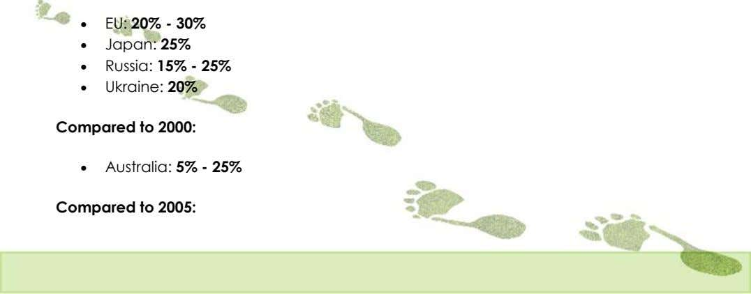  EU: 20% - 30%  Japan: 25%  Russia: 15% - 25%  Ukraine: