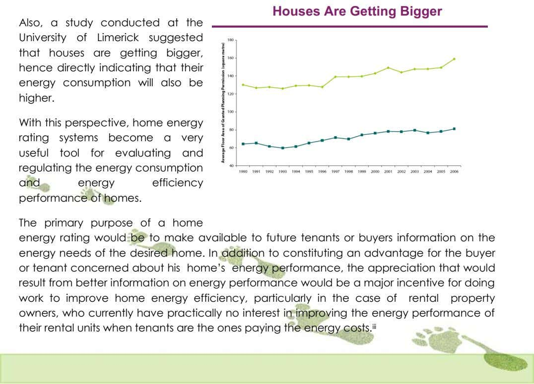 Also, a study conducted at the University of Limerick suggested that houses are getting bigger,