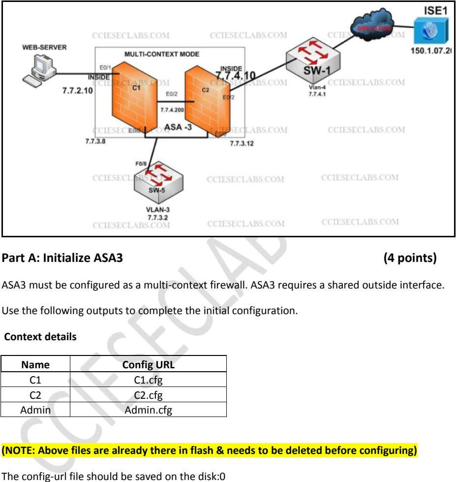 Part A: Initialize ASA3 (4 points) ASA3 must be configured as a multi-context firewall. ASA3