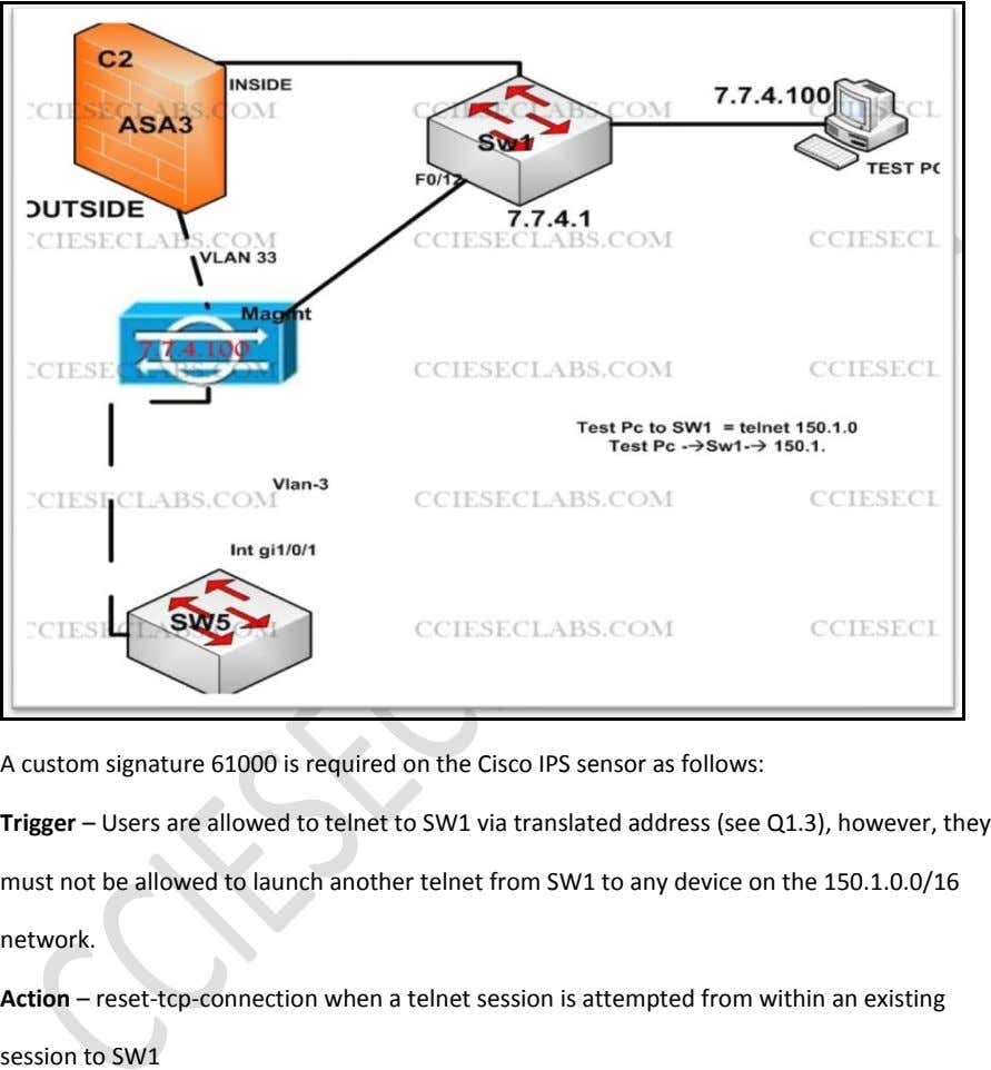 A custom signature 61000 is required on the Cisco IPS sensor as follows: Trigger –