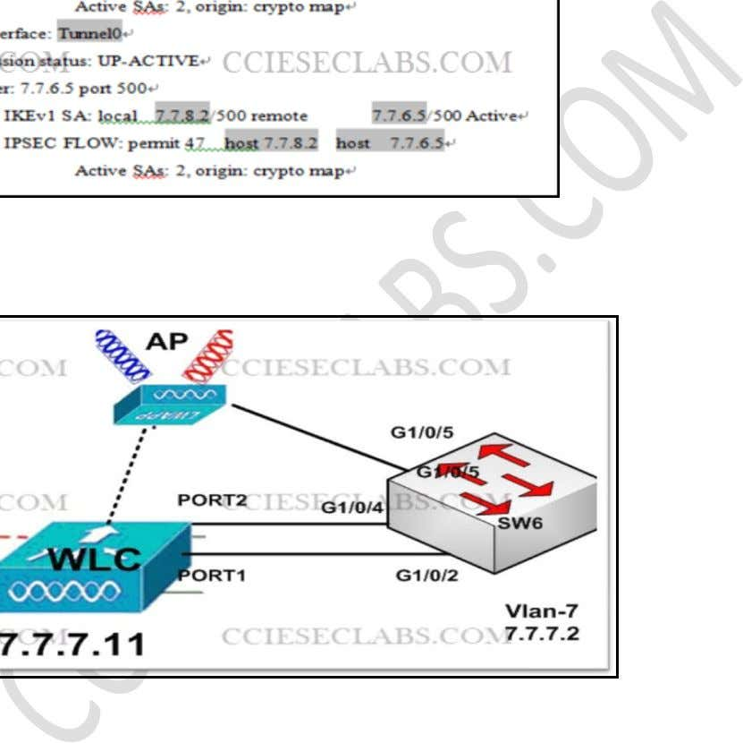 CCIESECURITYLABS.COM 15-June-2013 (4 points) 3.4 Configure Security Features on the Cisco WLC The WLC manages the
