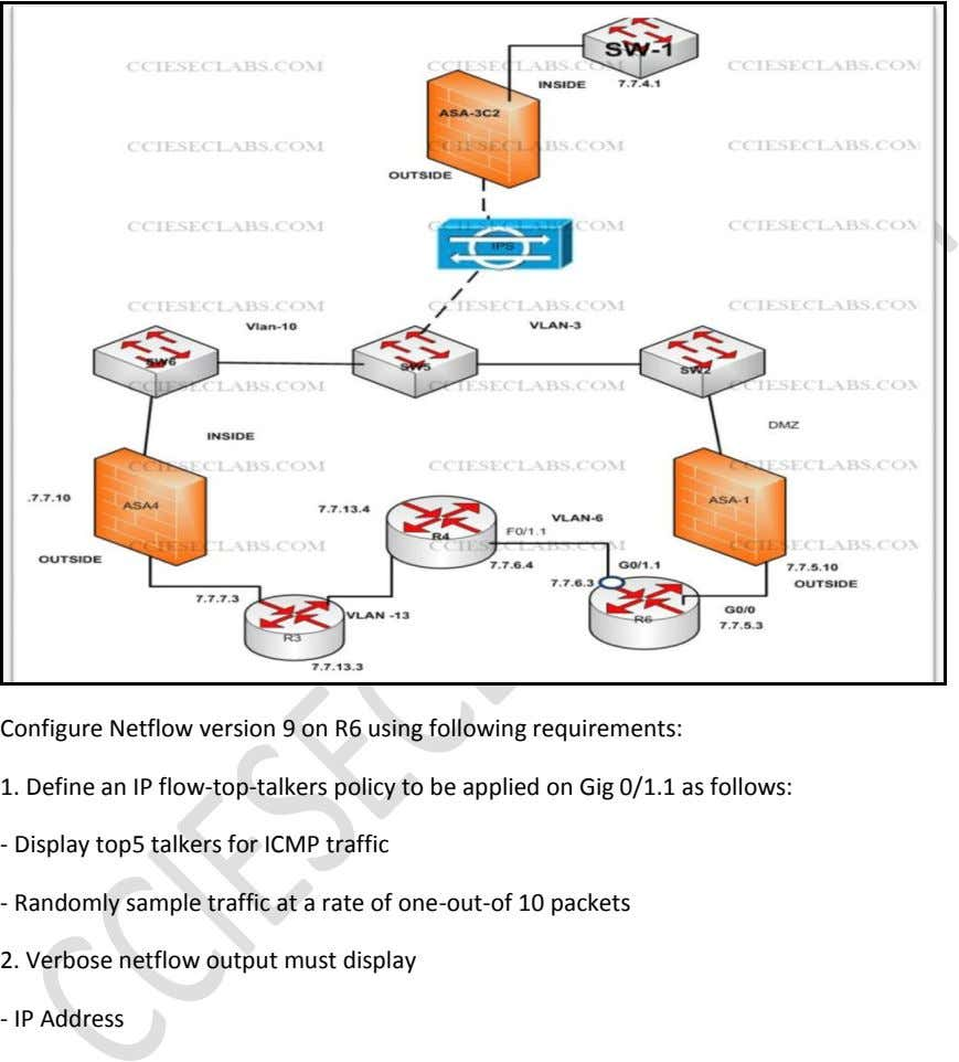 Configure Netflow version 9 on R6 using following requirements: 1. Define an IP flow-top-talkers policy