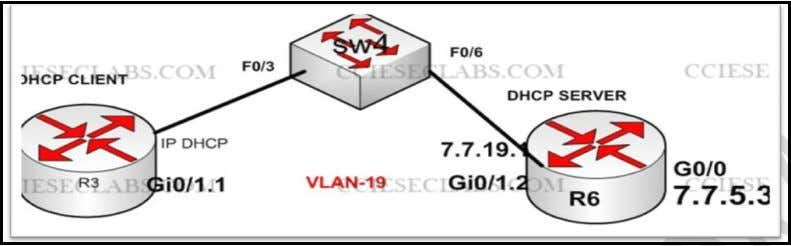 Dynamic-ARP Inspection in a DHCP Environment (4 points) R3 receives an IP address for interface g0/1.1