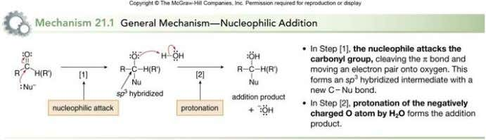 Nucleophilic Addition • In this process, nucleophilic attack precedes protonation. • This mechanism occurs with