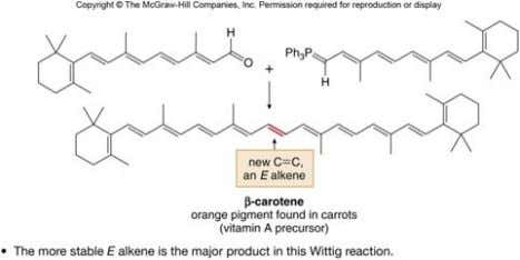 a mixture of stereoisomers sometimes forms. • The Wittig reaction has been used to synthesize many