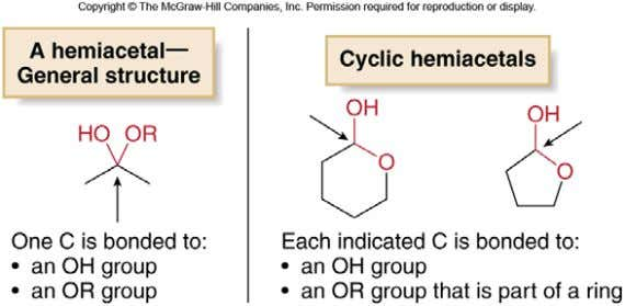 Cyclic hemiacetals (lactols) containing five- and six- membered rings are stable compounds that are readily isolated.