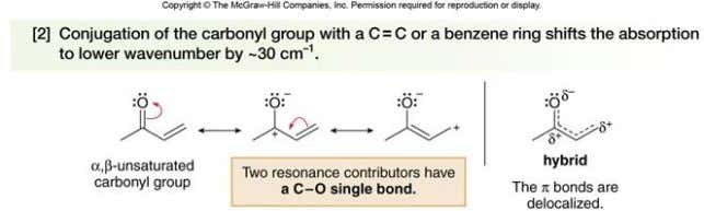 • Conjugation leads to a somewhat weaker C=O bond, thus shifting the carbonyl absorption to longer