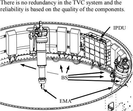 There is no redundancy in the TVC system and the reliability is based on the