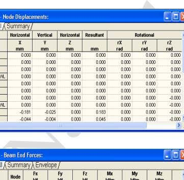 Pro Analysis Solution Steps By: Consultant Professor Nabeel Al-Bayati 3.Analyzing 4.Reading Results i. Tables result 7
