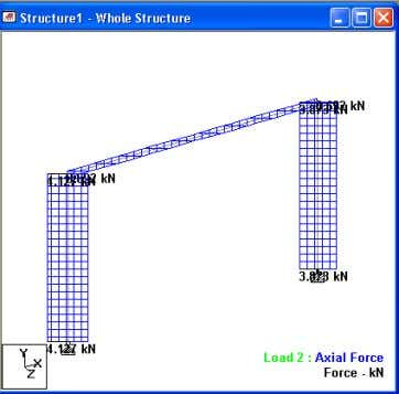 STAAD Pro Analysis Solution Steps By: Consultant Professor Nabeel Al-Bayati ii. Graphical Results 8