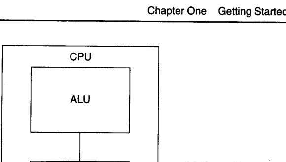 Chapter One Getting Started CPU ALU I