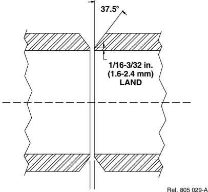 37.5 1/16-3/32 in. (1.6-2.4 mm) LAND Ref. 805 029-A