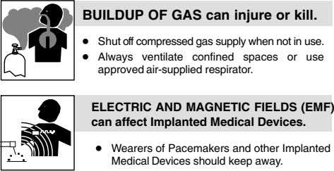 BUILDUP OF GAS can injure or kill. Shut off compressed gas supply when not in