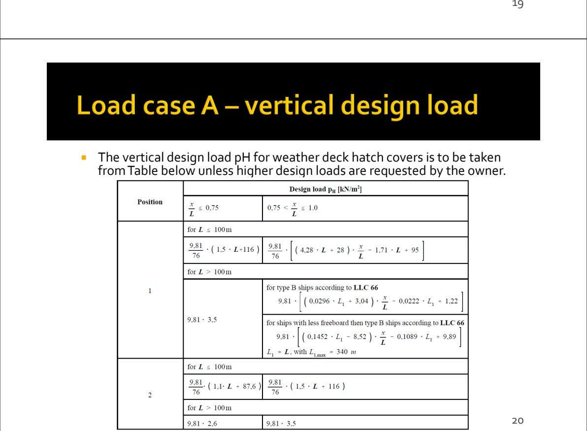 19 The vertical design load pH for weather deck hatch covers is to be taken