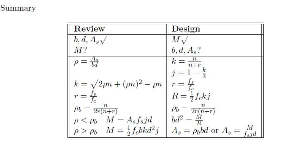 REINFORCED CONCRETE DESIGN Dr. AHMED AJEL CH 2 Example1: The Fig. below show a section in