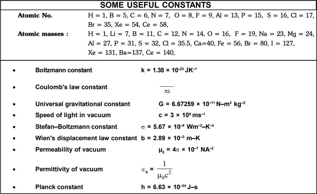 SOME USEFUL CONSTANTS Atomic No. H = 1, B = 5, C = 6, N