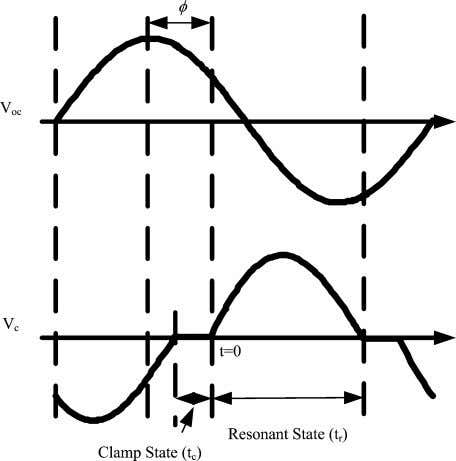 1278 Fig. 6. Waveform showing two operating states. at the end of a particular switching period
