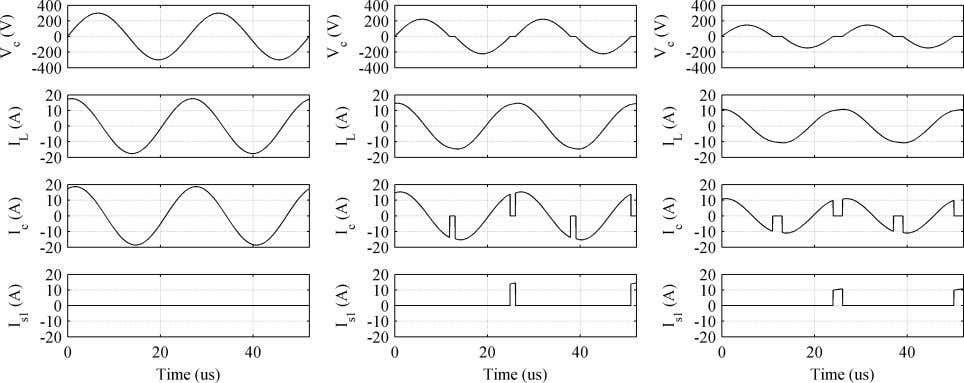 WU et al. : AC PROCESSING PICKUP FOR IPT SYSTEMS 1281 Fig. 13. Numerically calculated waveforms