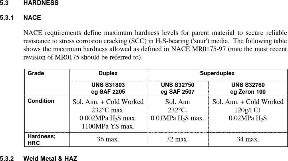 5.3 HARDNESS 5.3.1 NACE NACE requirements define maximum hardness levels for parent material to secure