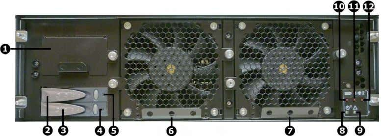 front-facing components on the server chassis are visible. Figure 4 Server model 4040 front panel components
