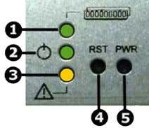 (2) buttons that are used to power up and reset the server. Figure 19 Rear panel