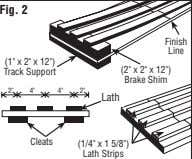 "Fig. 2 Finish Line (1"" x 2"" x 12"") Track Support (2"" x 2"" x"