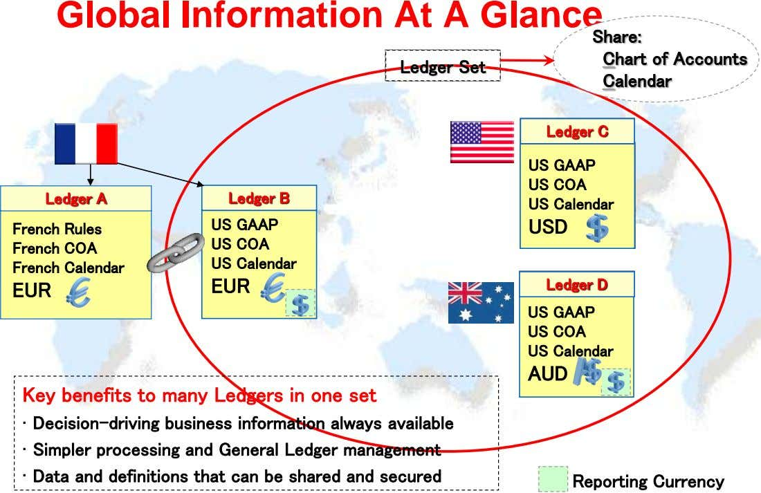 Global Information At A Glance Share: Ledger Set Chart of Accounts Calendar Ledger C US GAAP