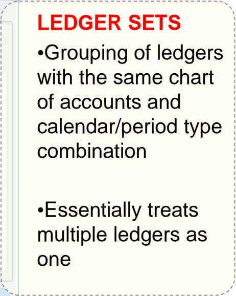 LEDGER SETS •Grouping of ledgers with the same chart of accounts and calendar/period type combination •Essentially
