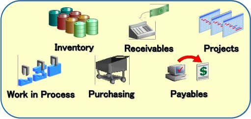 Inventory Receivables Projects Work in Process Purchasing Payables