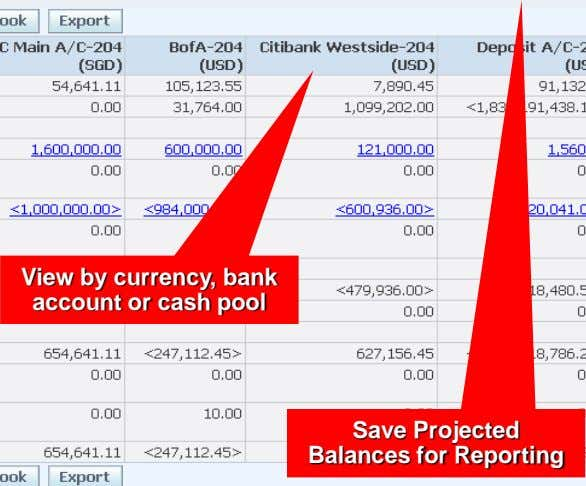 View by currency, bank account or cash pool Save Projected Balances for Reporting
