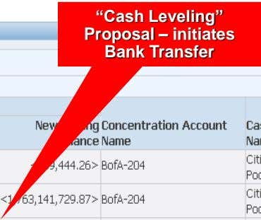 """Cash Leveling"" Proposal – initiates Bank Transfer"