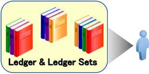 Ledger & Ledger Sets Ledger & Ledger Sets General Ledger General Ledger