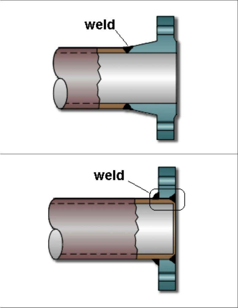 WELDING NECK Used for all sizes, they allow full penetration weld between pipe and flange.