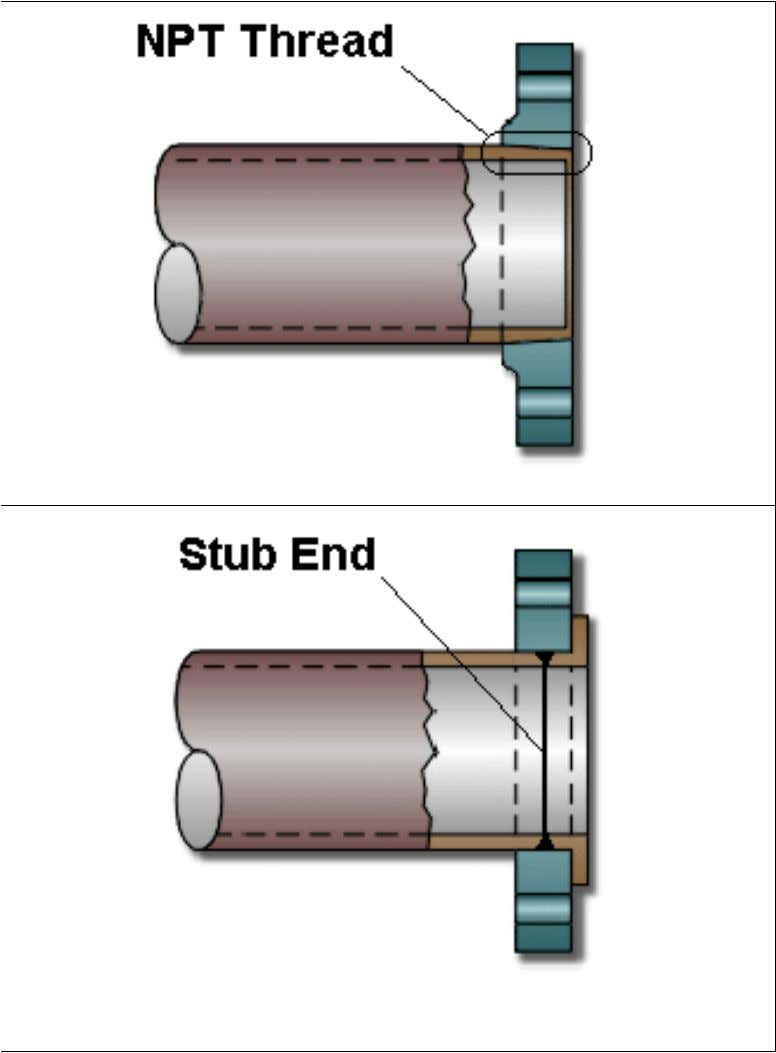 THREADED Can be used for all sized, but are preferably used for small sizes (<