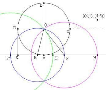 solves the quadratic (C): x 2 – (4,1)x + (4,3) = 0. On the left diagram