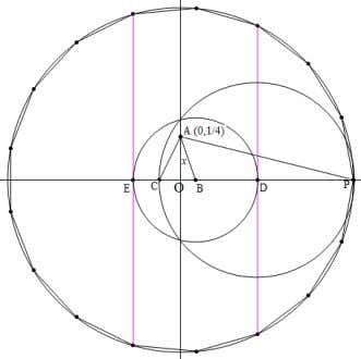 with vertex 1 at {1,0}. So in both diagrams P is at {1,0}. To construct the