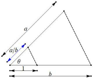 a straightedge as shown below. (In the last two diagrams, t he angle θ is arbitrary