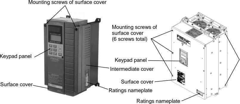 Mounting screws of surface cover Mounting screws of surface cover (6 screws total) Keypad panel