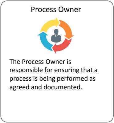Process Owner The Process Owner is responsible for ensuring that a process is being performed as