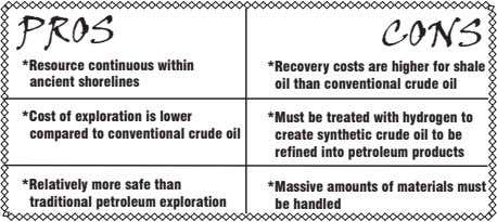 PROS CONS *Resource continuous within ancient shorelines *Recovery costs are higher for shale oil than