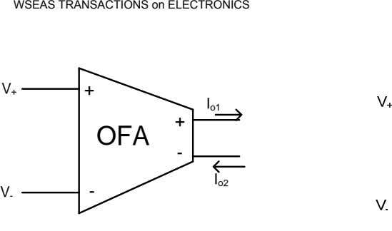 WSEAS TRANSACTIONS on ELECTRONICS V + + I o1 + OFA - I o2 -