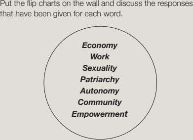 Put the flip charts on the wall and discuss the responses that have been given